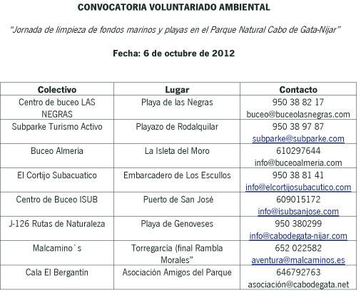 CONVOCATORIA VOLUNTARIADO AMBIENTAL PARQUE NATURAL CABO DE GATA NIJAR