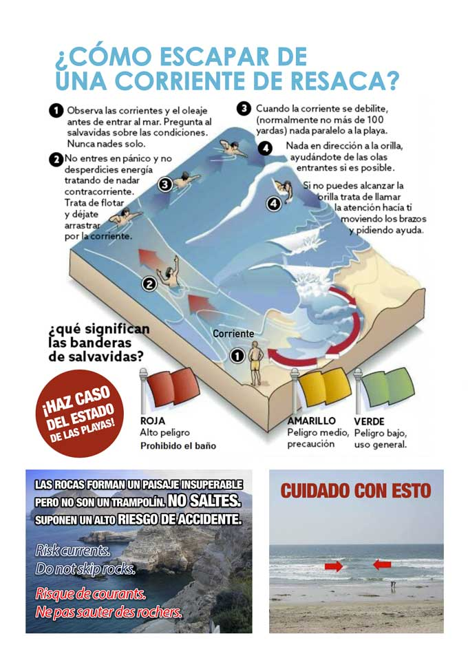 Como escapar de una corriente de resaca en el mar